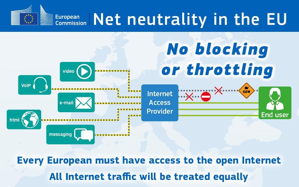 net-neutrality-1024x640px_11832